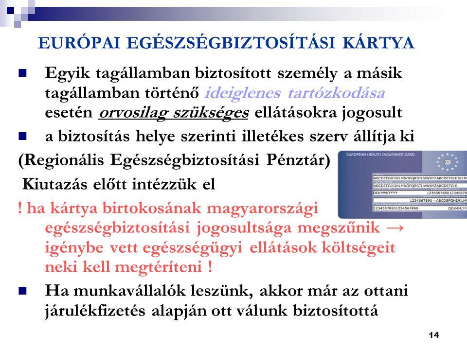 14 EURÓPAI EGÉSZSÉGBIZTOSÍTÁSI KÁRTYA  Egyik tagállamban biztosított személy a másik tagállamban történő ideiglenes tartózkodása esetén orvosilag szükséges ellátásokra jogosult  a biztosítás helye szerinti illetékes szerv állítja ki (Regionális Egészségbiztosítási Pénztár) Kiutazás előtt intézzük el .