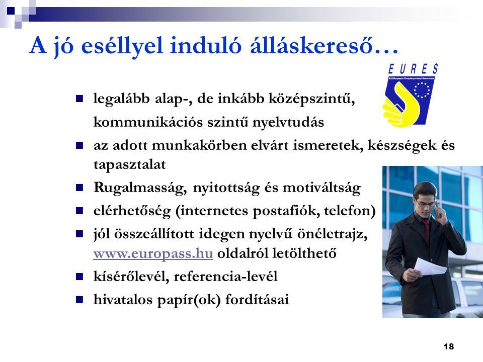 18 A jó eséllyel induló álláskereső…  legalább alap-, de inkább középszintű, kommunikációs szintű nyelvtudás  az adott munkakörben elvárt ismeretek, készségek és tapasztalat  Rugalmasság, nyitottság és motiváltság  elérhetőség (internetes postafiók, telefon)  jól összeállított idegen nyelvű önéletrajz, www.europass.hu oldalról letölthető www.europass.hu  kísérőlevél, referencia-levél  hivatalos papír(ok) fordításai
