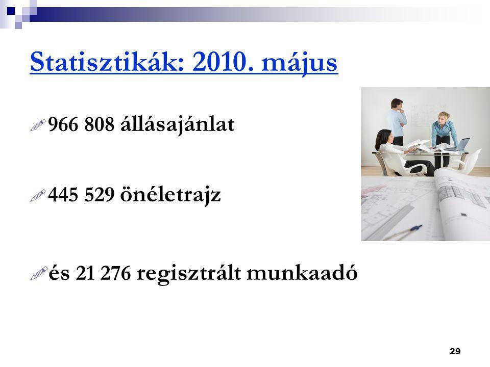 29 Statisztikák: 2010. május  966 808 állásajánlat  445 529 önéletrajz  és 21 276 regisztrált munkaadó