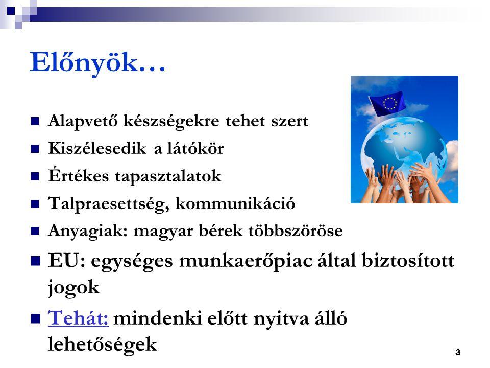 3 Előnyök…  Alapvető készségekre tehet szert  Kiszélesedik a látókör  Értékes tapasztalatok  Talpraesettség, kommunikáció  Anyagiak: magyar bérek többszöröse  EU: egységes munkaerőpiac által biztosított jogok  Tehát: mindenki előtt nyitva álló lehetőségek