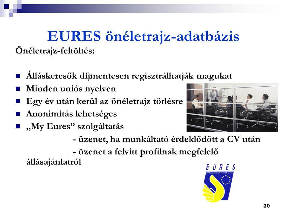 30 EURES önéletrajz-adatbázis Önéletrajz-feltöltés:  Álláskeresők díjmentesen regisztrálhatják magukat  Minden uniós nyelven  Egy év után kerül az