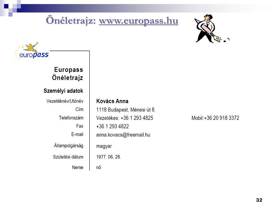 32 Önéletrajz: www.europass.hu www.europass.hu