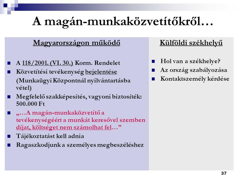 37 A magán-munkaközvetítőkről… Magyarországon működő  A 118/2001. (VI. 30.) Korm. Rendelet  Közvetítési tevékenység bejelentése (Munkaügyi Központná
