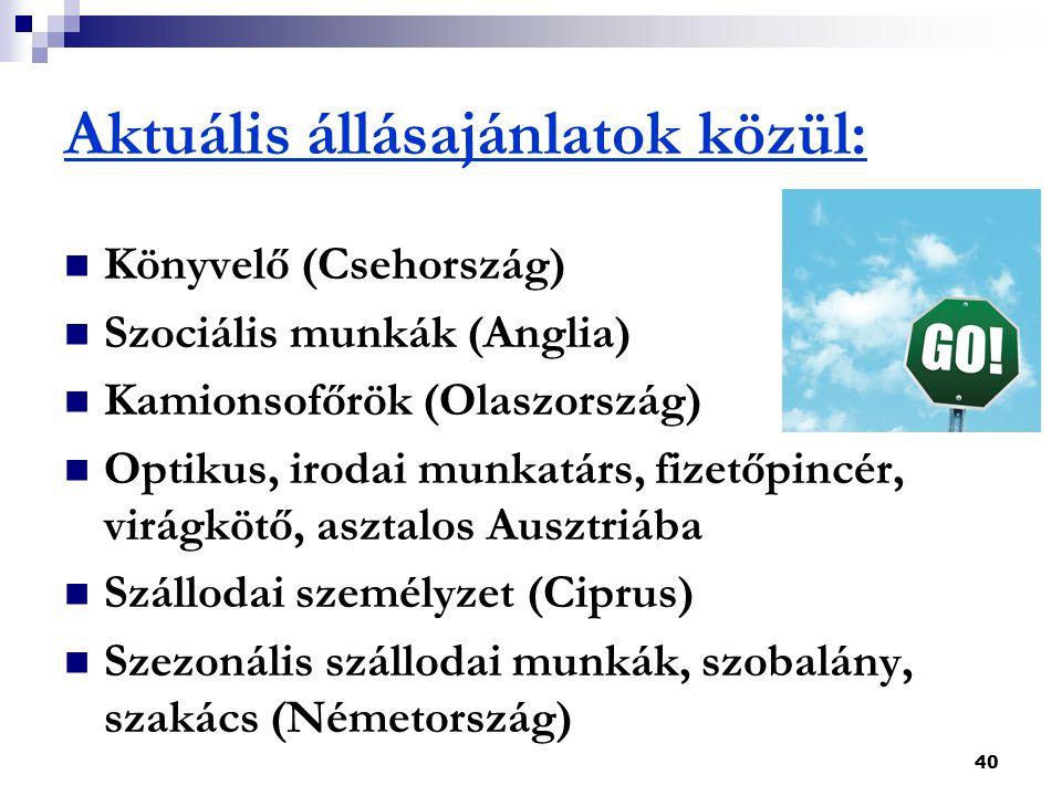 40 Aktuális állásajánlatok közül:  Könyvelő (Csehország)  Szociális munkák (Anglia)  Kamionsofőrök (Olaszország)  Optikus, irodai munkatárs, fizetőpincér, virágkötő, asztalos Ausztriába  Szállodai személyzet (Ciprus)  Szezonális szállodai munkák, szobalány, szakács (Németország)