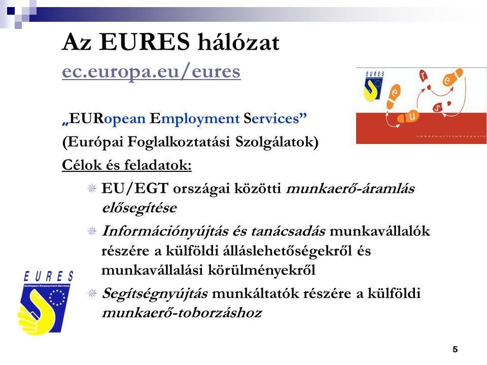 """5 Az EURES hálózat ec.europa.eu/eureseuropa.eu/eures """" EURopean Employment Services (Európai Foglalkoztatási Szolgálatok) Célok és feladatok:  EU/EGT országai közötti munkaerő-áramlás elősegítése  Információnyújtás és tanácsadás munkavállalók részére a külföldi álláslehetőségekről és munkavállalási körülményekről  Segítségnyújtás munkáltatók részére a külföldi munkaerő-toborzáshoz"""