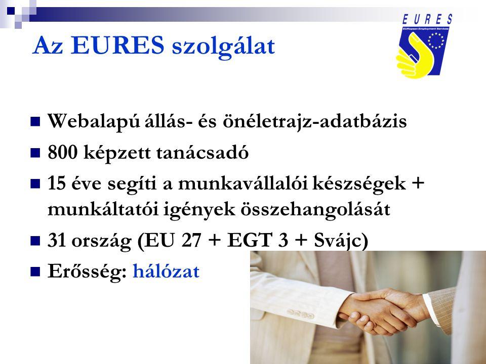 6 Az EURES szolgálat  Webalapú állás- és önéletrajz-adatbázis  800 képzett tanácsadó  15 éve segíti a munkavállalói készségek + munkáltatói igények összehangolását  31 ország (EU 27 + EGT 3 + Svájc)  Erősség: hálózat