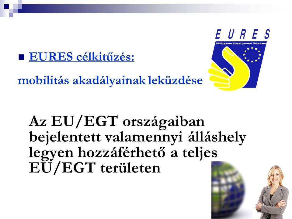 8  EURES célkitűzés: mobilitás akadályainak leküzdése Az EU/EGT országaiban bejelentett valamennyi álláshely legyen hozzáférhető a teljes EU/EGT terü