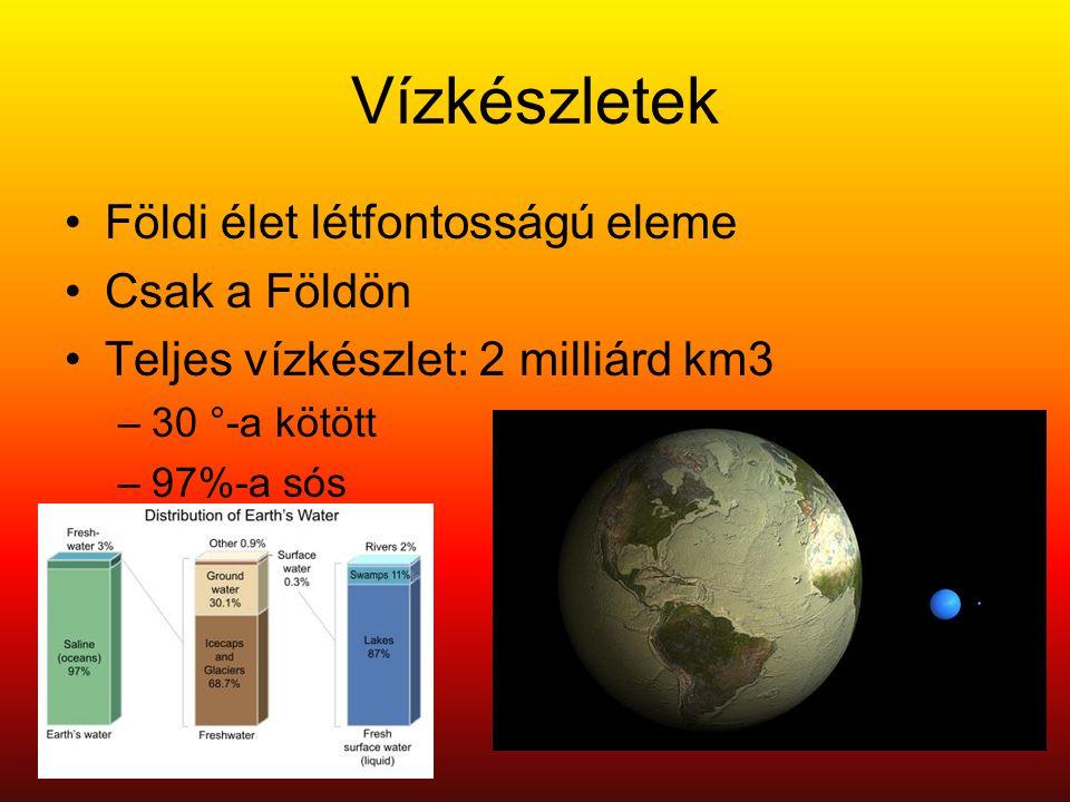 Vízkészletek •Földi élet létfontosságú eleme •Csak a Földön •Teljes vízkészlet: 2 milliárd km3 –30 °-a kötött –97%-a sós