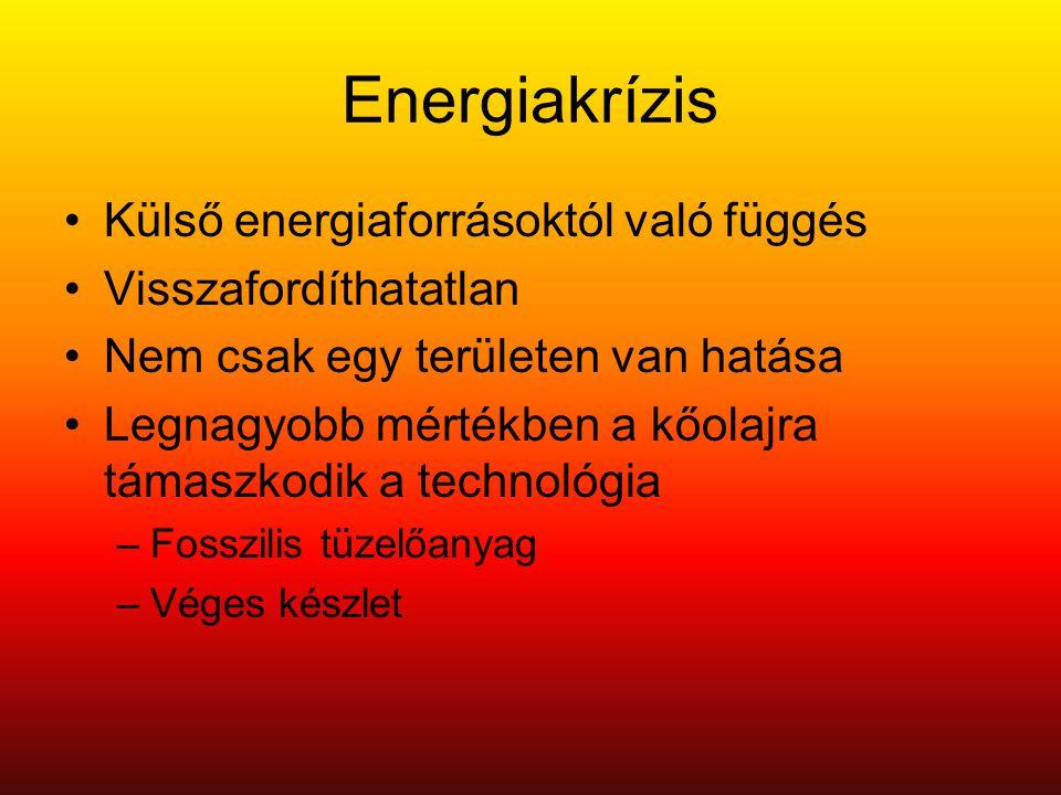 Energiakrízis •Külső energiaforrásoktól való függés •Visszafordíthatatlan •Nem csak egy területen van hatása •Legnagyobb mértékben a kőolajra támaszkodik a technológia –Fosszilis tüzelőanyag –Véges készlet