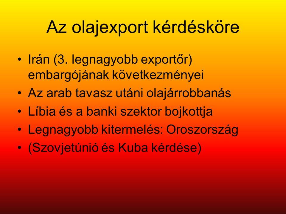 Az olajexport kérdésköre •Irán (3.