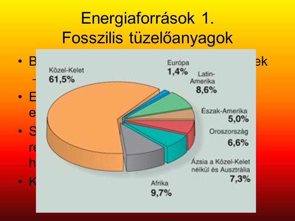 Energiaforrások 1.