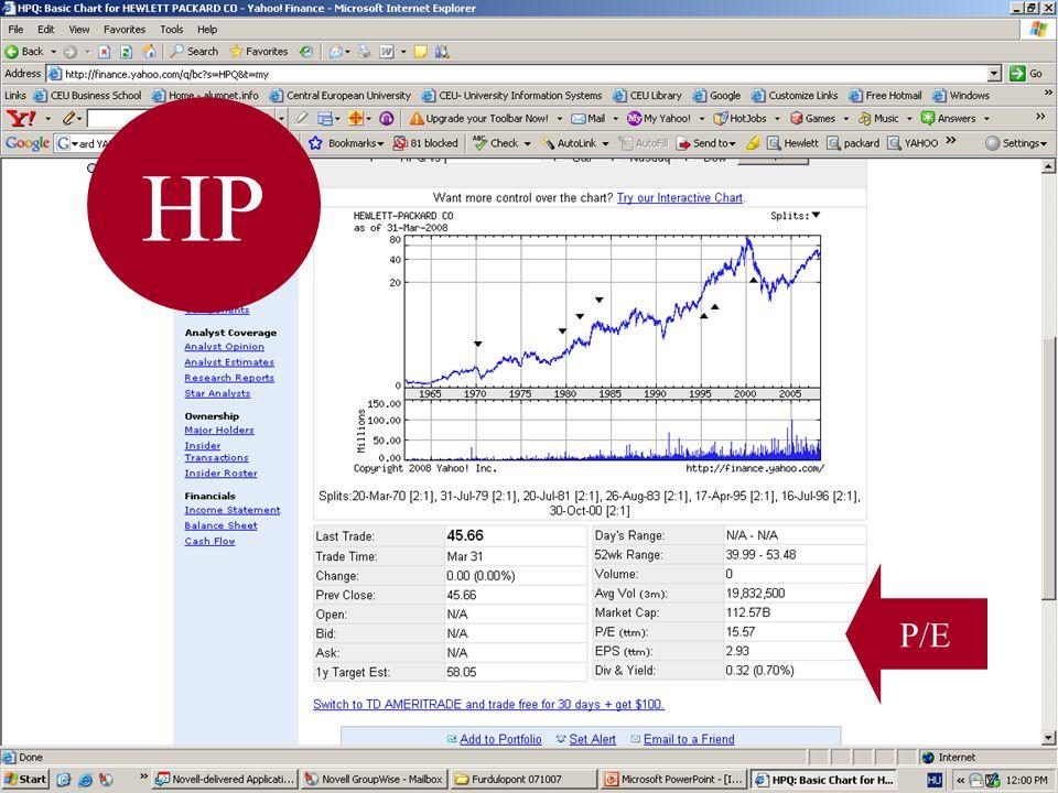 HP P/E