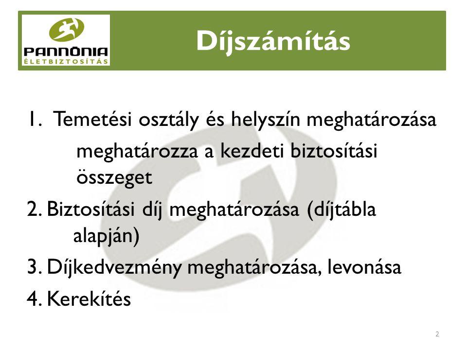 Díjszámítás 1.Temetési osztály és helyszín meghatározása meghatározza a kezdeti biztosítási összeget 2.