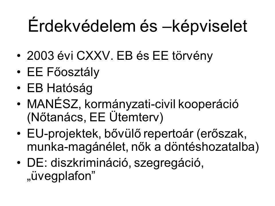 Érdekvédelem és –képviselet •2003 évi CXXV.