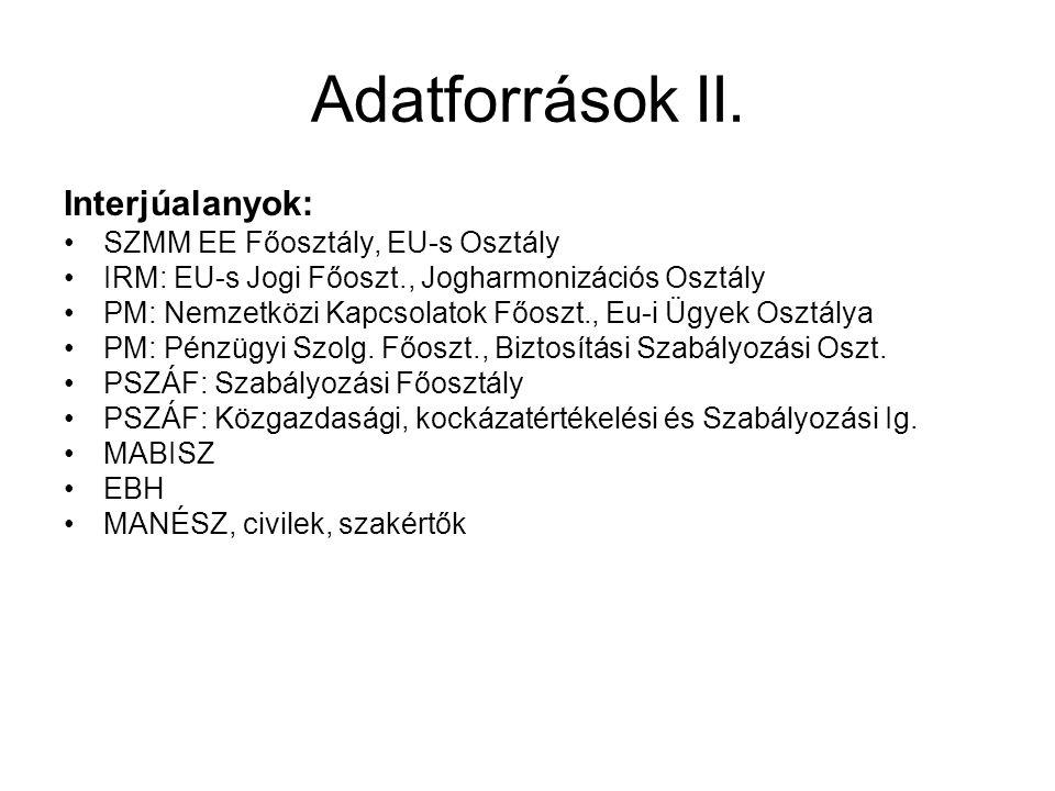 Adatforrások II.