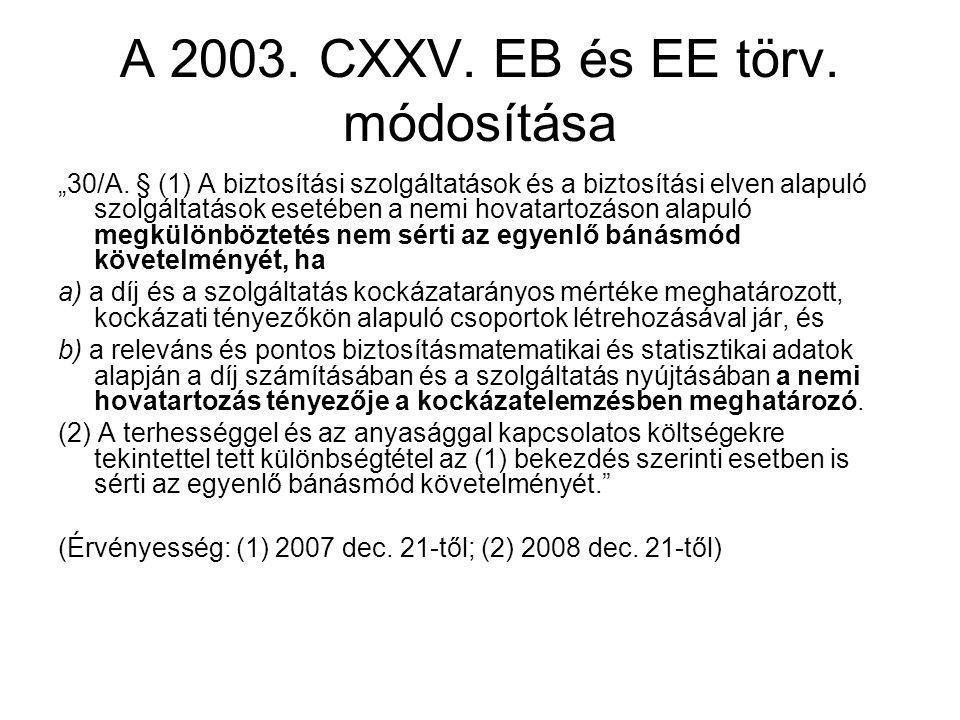 """A 2003. CXXV. EB és EE törv. módosítása """"30/A."""