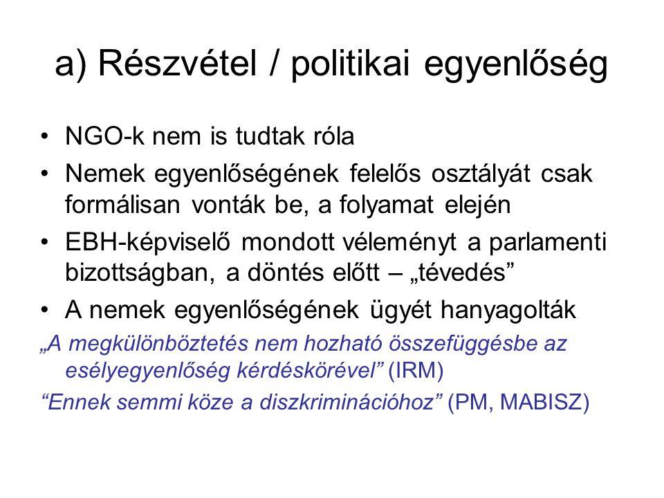 """a) Részvétel / politikai egyenlőség •NGO-k nem is tudtak róla •Nemek egyenlőségének felelős osztályát csak formálisan vonták be, a folyamat elején •EBH-képviselő mondott véleményt a parlamenti bizottságban, a döntés előtt – """"tévedés •A nemek egyenlőségének ügyét hanyagolták """"A megkülönböztetés nem hozható összefüggésbe az esélyegyenlőség kérdéskörével (IRM) Ennek semmi köze a diszkriminációhoz (PM, MABISZ)"""