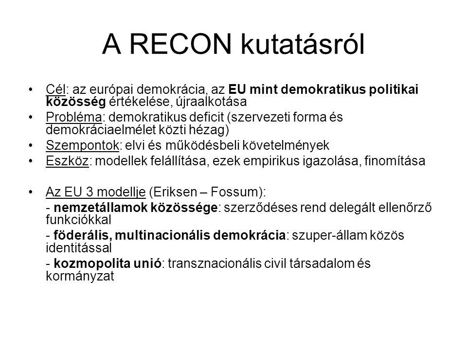 A RECON kutatásról •Cél: az európai demokrácia, az EU mint demokratikus politikai közösség értékelése, újraalkotása •Probléma: demokratikus deficit (szervezeti forma és demokráciaelmélet közti hézag) •Szempontok: elvi és működésbeli követelmények •Eszköz: modellek felállítása, ezek empirikus igazolása, finomítása •Az EU 3 modellje (Eriksen – Fossum): - nemzetállamok közössége: szerződéses rend delegált ellenőrző funkciókkal - föderális, multinacionális demokrácia: szuper-állam közös identitással - kozmopolita unió: transznacionális civil társadalom és kormányzat