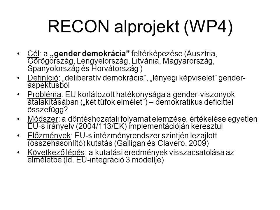 """Az """"Áruk és Szolgáltatások Irányelv (2004/113/EK) története Füstbe ment terv: •2000: Bizottsági tervezet: EB irányelv a foglalkoztatáson kívül (EU- szerződés, 13."""