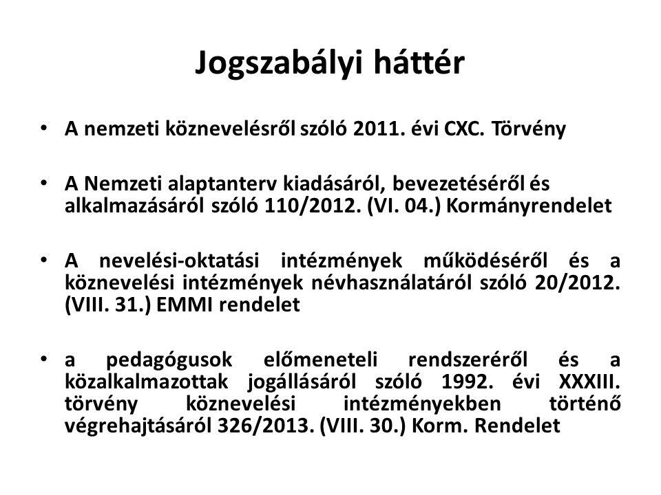 Jogszabályi háttér • A nemzeti köznevelésről szóló 2011. évi CXC. Törvény • A Nemzeti alaptanterv kiadásáról, bevezetéséről és alkalmazásáról szóló 11