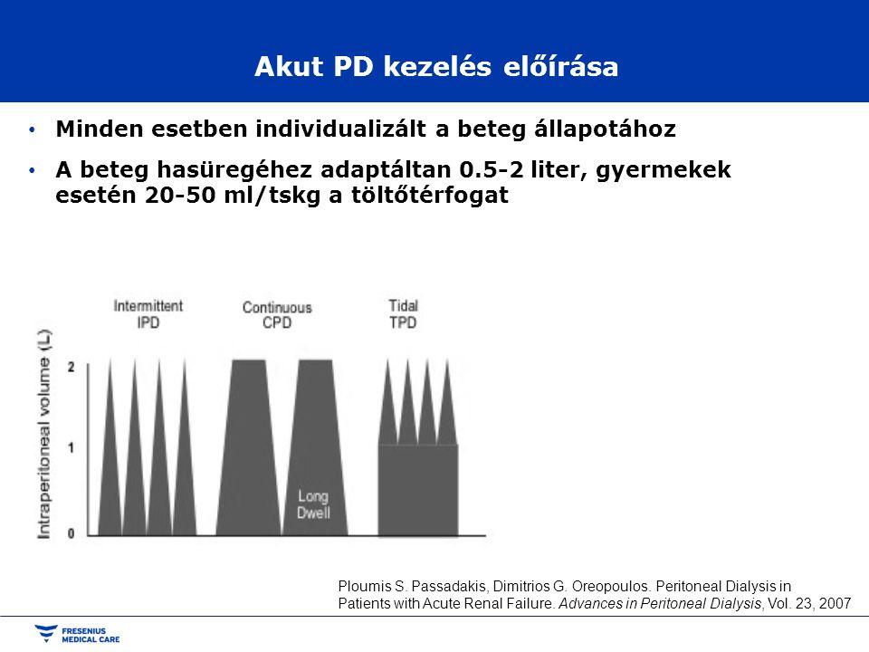 Akut PD kezelés előírása • Minden esetben individualizált a beteg állapotához • A beteg hasüregéhez adaptáltan 0.5-2 liter, gyermekek esetén 20-50 ml/