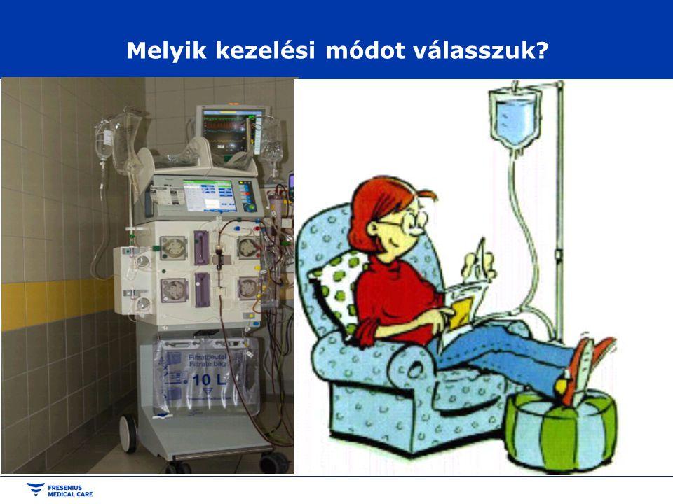 Akut peritonealis dialysis kezelés végzése heveny vesekárosodásban az utóbbi időben indokolatlanul háttérbe szorult Akut peritonealis dialysis kezel é s v é gz é se az ut ó bbi időben indokolatlanul h á tt é rbe szorult