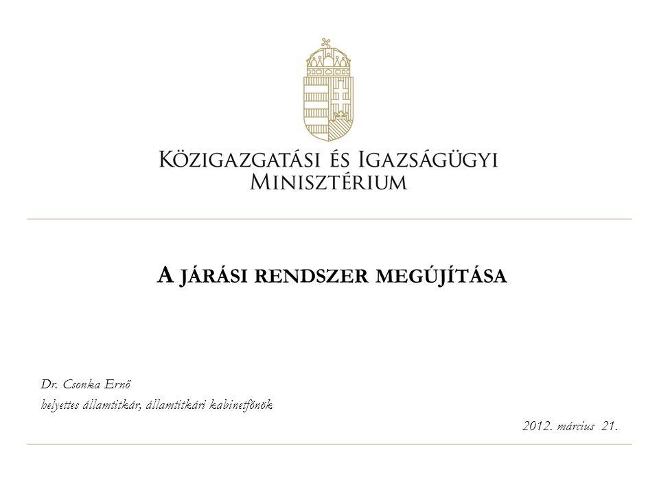 A JÁRÁSI RENDSZER MEGÚJÍTÁSA Dr.Csonka Ernő helyettes államtitkár, államtitkári kabinetfőnök 2012.