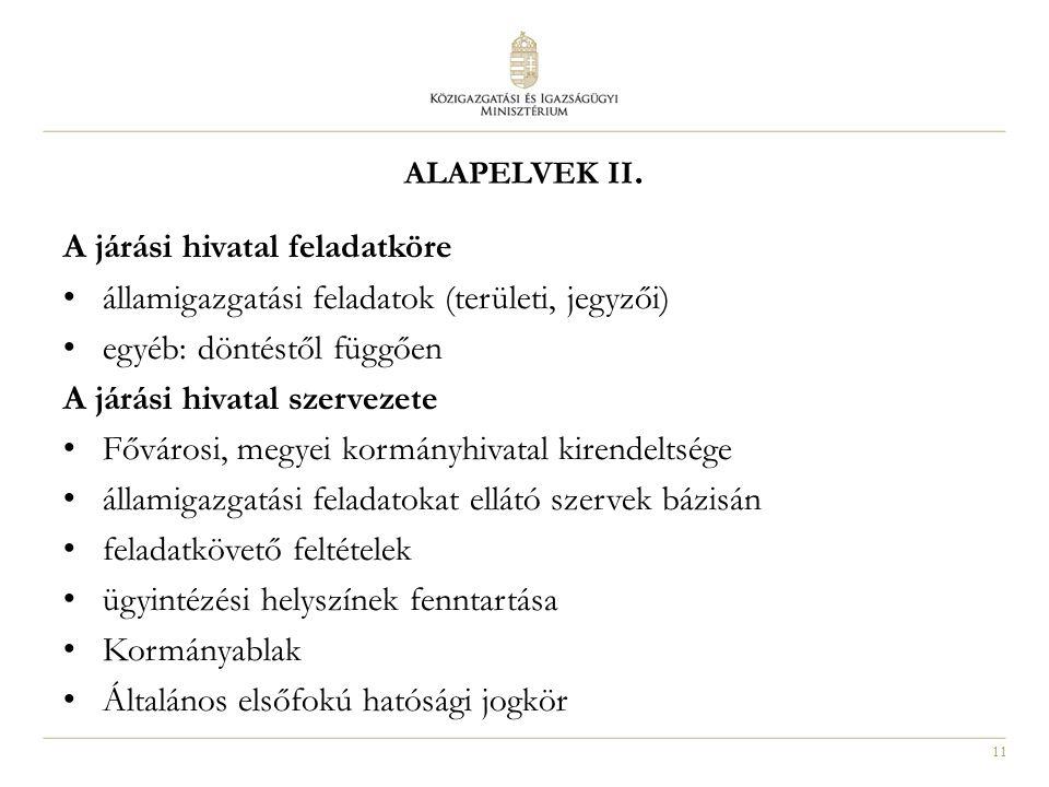 11 ALAPELVEK II.