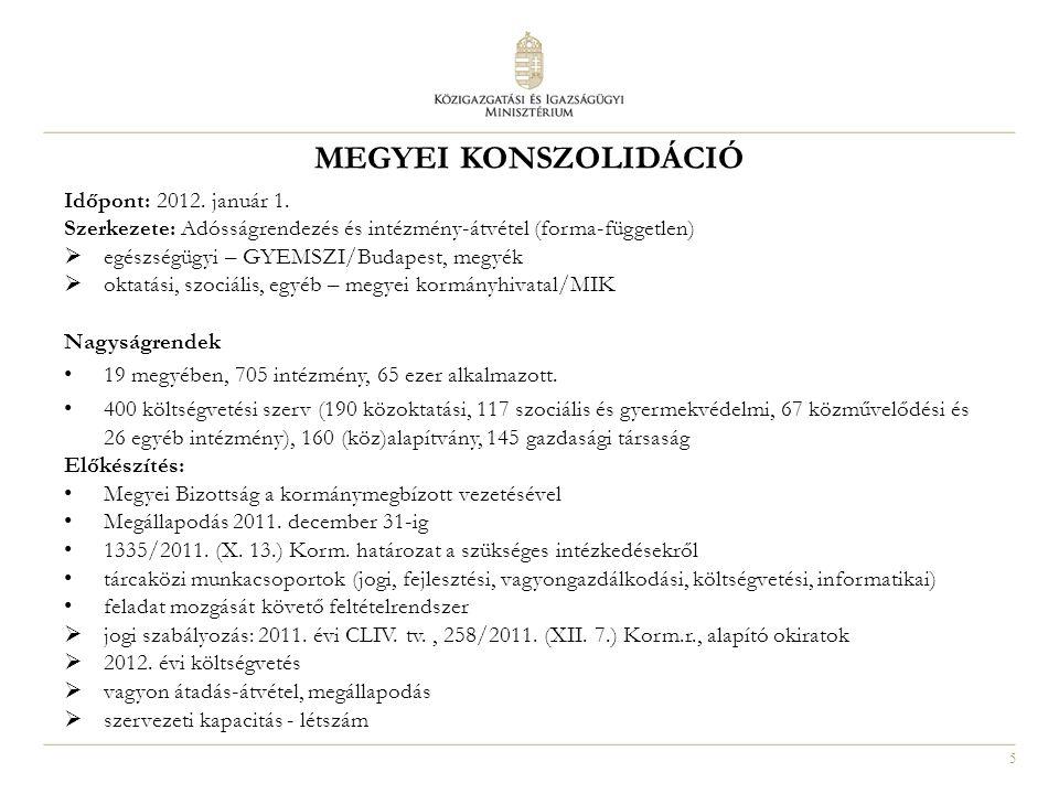5 MEGYEI KONSZOLIDÁCIÓ Időpont: 2012.január 1.