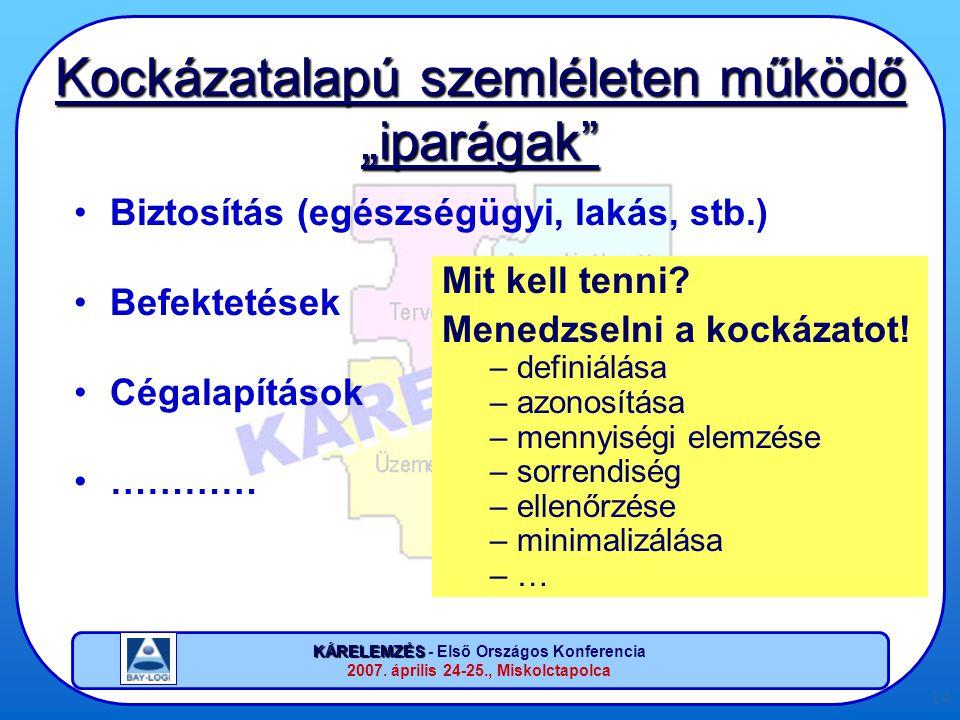 """KÁRELEMZÉS KÁRELEMZÉS - Első Országos Konferencia 2007. április 24-25., Miskolctapolca 14 Kockázatalapú szemléleten működő """"iparágak"""" •Biztosítás (egé"""