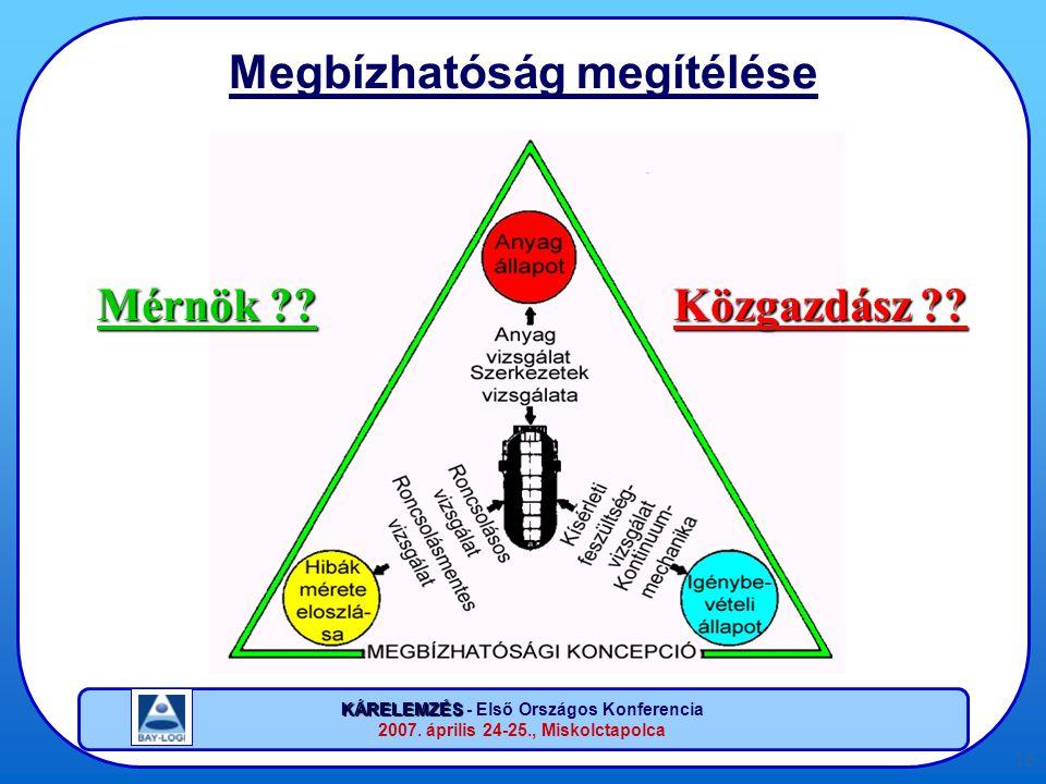KÁRELEMZÉS KÁRELEMZÉS - Első Országos Konferencia 2007. április 24-25., Miskolctapolca 16 Megbízhatóság megítélése Mérnök ?? Közgazdász ??