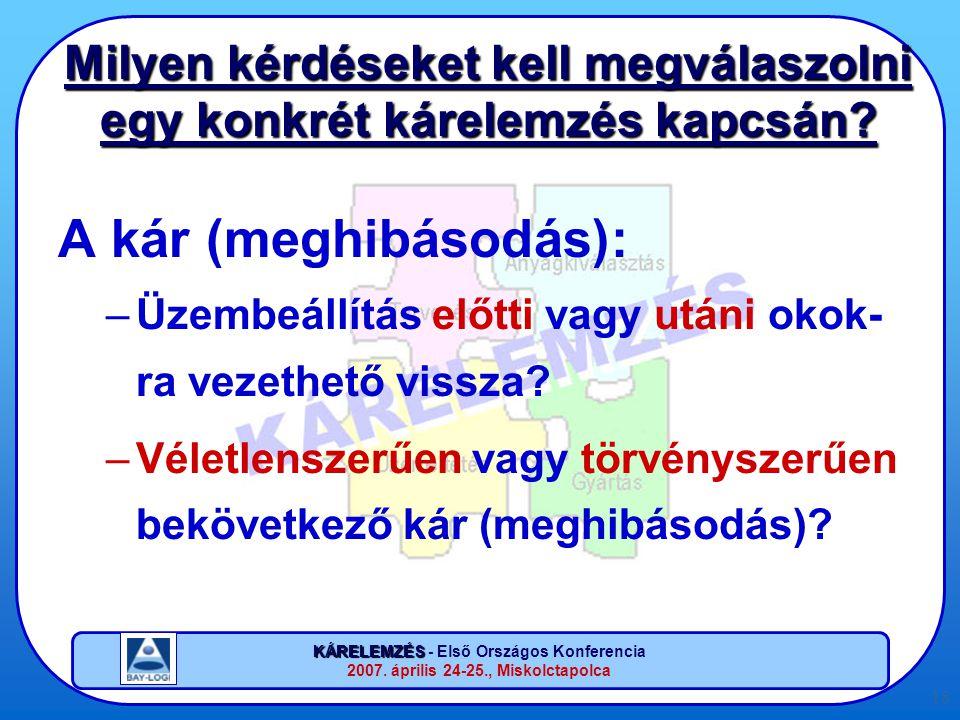 KÁRELEMZÉS KÁRELEMZÉS - Első Országos Konferencia 2007. április 24-25., Miskolctapolca 18 Milyen kérdéseket kell megválaszolni egy konkrét kárelemzés