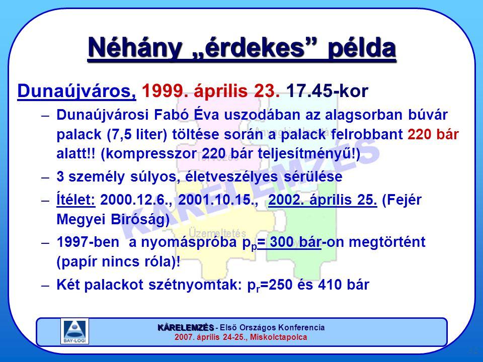 """KÁRELEMZÉS KÁRELEMZÉS - Első Országos Konferencia 2007. április 24-25., Miskolctapolca 32 Néhány """"érdekes"""" példa Dunaújváros, 1999. április 23. 17.45-"""