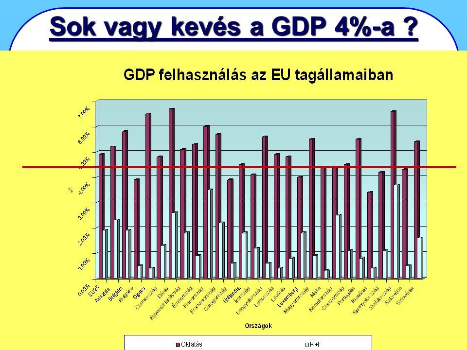 KÁRELEMZÉS KÁRELEMZÉS - Első Országos Konferencia 2007. április 24-25., Miskolctapolca 7 Sok vagy kevés a GDP 4%-a ?
