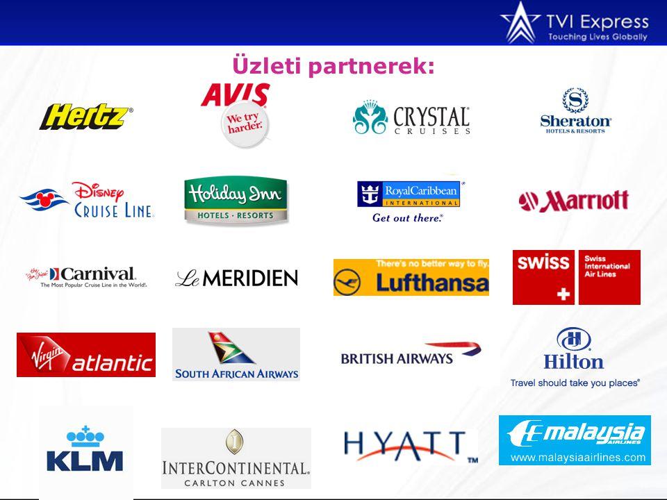Üzleti partnerek: