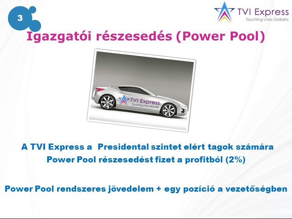 Igazgatói részesedés (Power Pool) A TVI Express a Presidental szintet elért tagok számára Power Pool részesedést fizet a profitból (2%) Power Pool rendszeres jövedelem + egy pozíció a vezetőségben 3