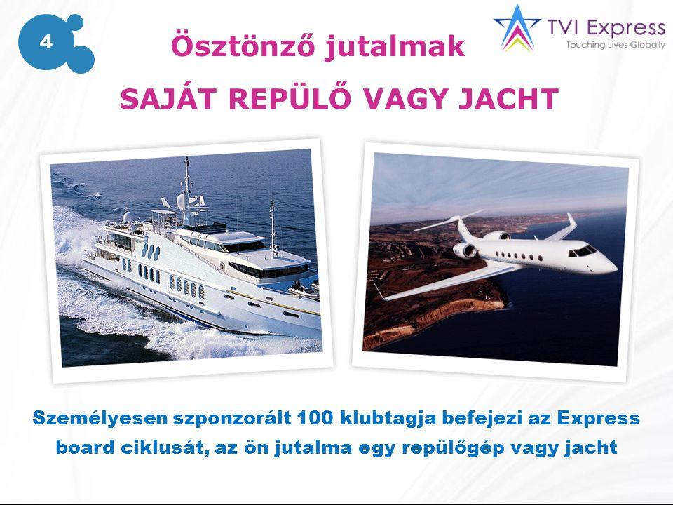Ösztönző jutalmak SAJÁT REPÜLŐ VAGY JACHT Személyesen szponzorált 100 klubtagja befejezi az Express board ciklusát, az ön jutalma egy repülőgép vagy jacht 4