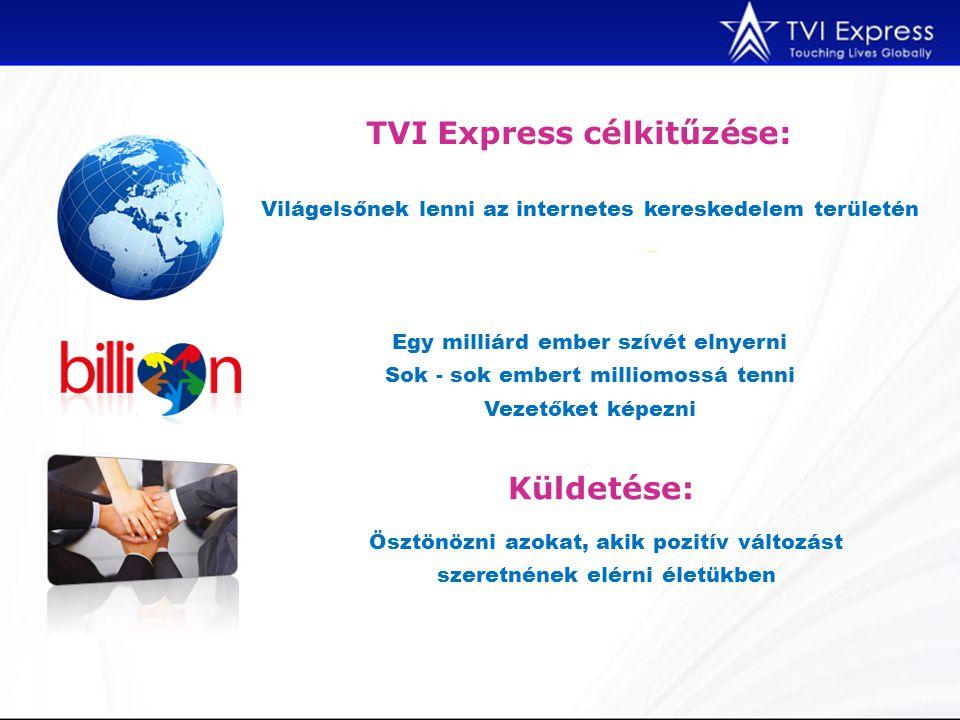 Világelsőnek lenni az internetes kereskedelem területén Egy milliárd ember szívét elnyerni Sok - sok embert milliomossá tenni Vezetőket képezni Ösztönözni azokat, akik pozitív változást szeretnének elérni életükben TVI Express célkitűzése: Küldetése: