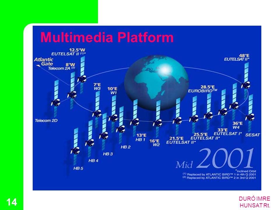 DURÓ IMRE HUNSAT Rt. 14 Multimedia Platform