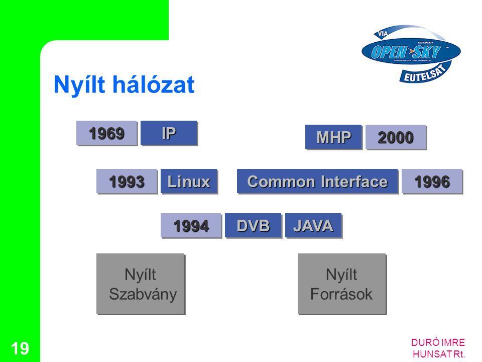 DURÓ IMRE HUNSAT Rt. 19 Nyílt hálózat19691969IPIP 19931993LinuxLinux 20002000MHPMHP 19961996 Common Interface 19941994DVBDVBJAVAJAVA Nyílt Szabvány Ny