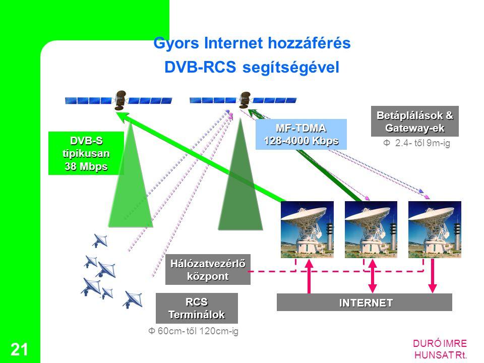 DURÓ IMRE HUNSAT Rt. 21 Gyors Internet hozzáférés DVB-RCS segítségével DVB-S tipikusan 38 Mbps MF-TDMA 128-4000 Kbps Hálózatvezérlőközpont Betápláláso