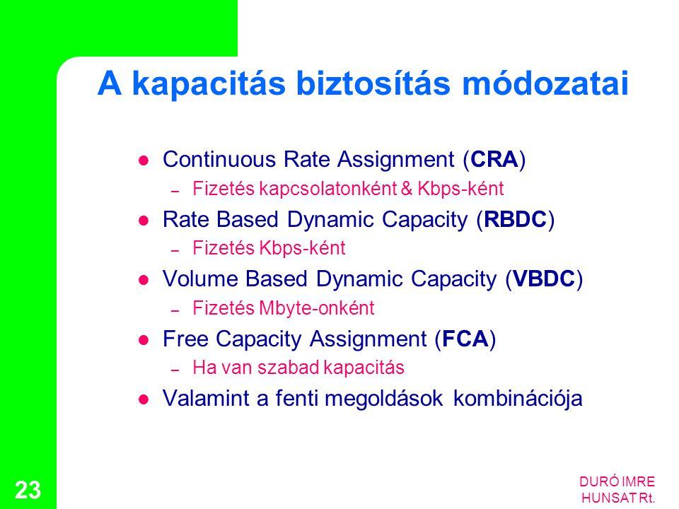 DURÓ IMRE HUNSAT Rt. 23 A kapacitás biztosítás módozatai  Continuous Rate Assignment (CRA) – Fizetés kapcsolatonként & Kbps-ként  Rate Based Dynamic