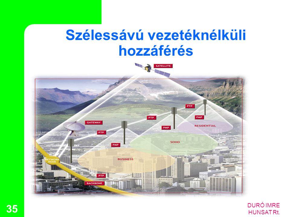 DURÓ IMRE HUNSAT Rt. 35 Szélessávú vezetéknélküli hozzáférés