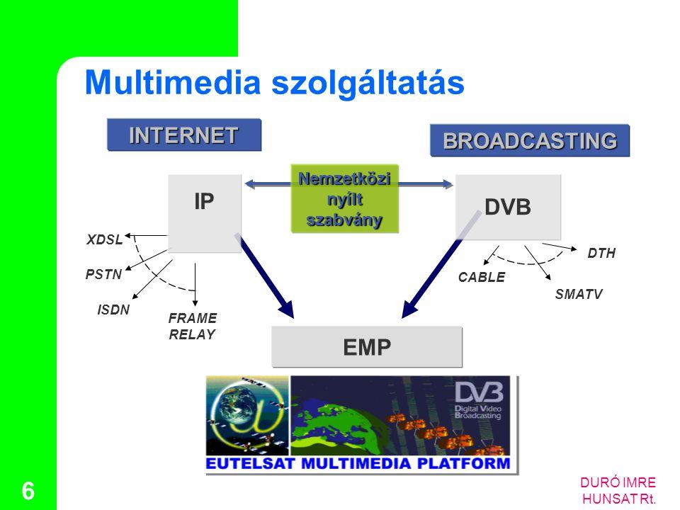DURÓ IMRE HUNSAT Rt. 6 INTERNET BROADCASTING EMP DTH CABLE SMATV DVB XDSL ISDN PSTN FRAME RELAY IP Nemzetközinyíltszabvány Multimedia szolgáltatás