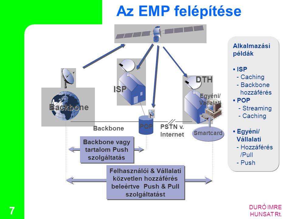 DURÓ IMRE HUNSAT Rt. 7 Alkalmazási példák • ISP - Caching - Backbone hozzáférés • POP - Streaming - Caching • Egyéni/ Vállalati - Hozzáférés /Pull - P