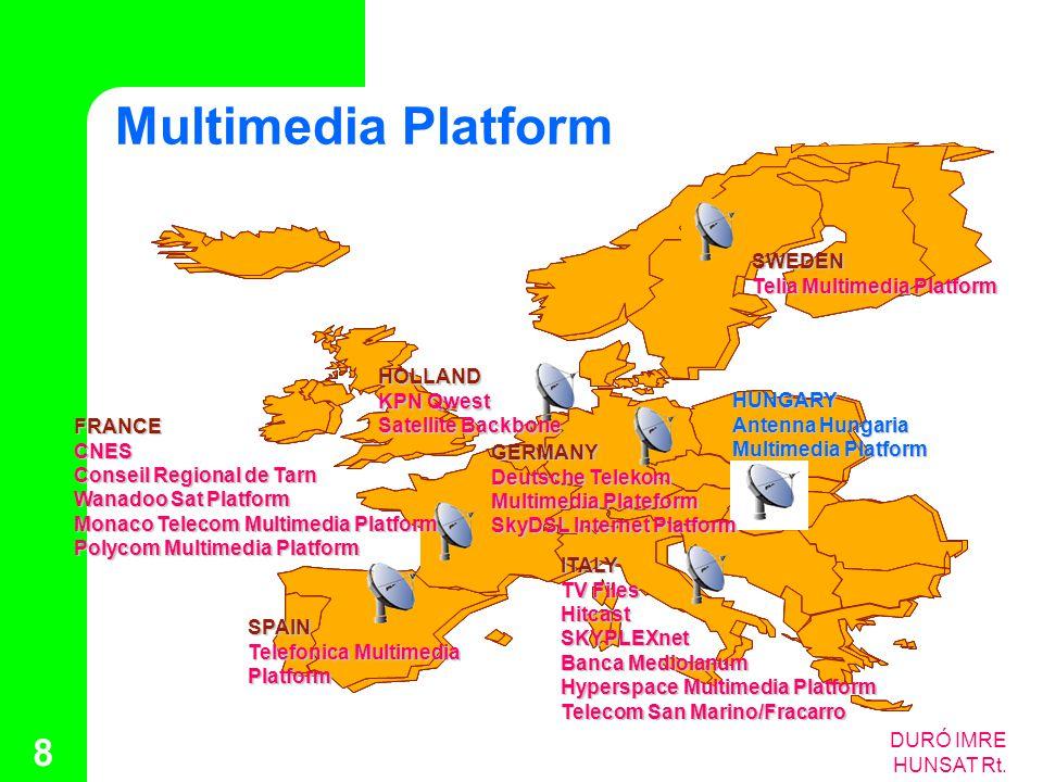 DURÓ IMRE HUNSAT Rt. 8 FRANCECNES Conseil Regional de Tarn Wanadoo Sat Platform Monaco Telecom Multimedia Platform Polycom Multimedia Platform SPAIN T