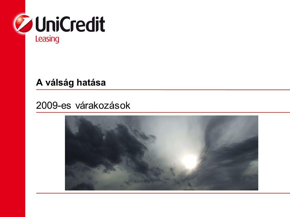 A pénzügyi lízing a KKV klasszikus finanszírozási területe (olcsó, hatékony forrásbevonási lehetőség) – a 'krízis időszakban' is Trendek a krízisidőszakban  Drámai visszaesés 2009-ben  Romló minőségű portfoliók  Kiemelten problémás szegmensek  Elmaradó állami intézkedések  Lízingbe áramló ügyfelek a bankokból Magyar eszközfinanszírozási piac