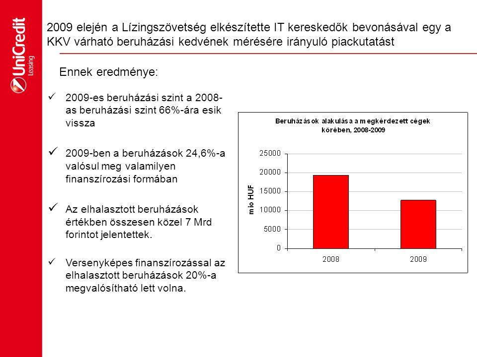 2009 elején a Lízingszövetség elkészítette IT kereskedők bevonásával egy a KKV várható beruházási kedvének mérésére irányuló piackutatást  2009-es be