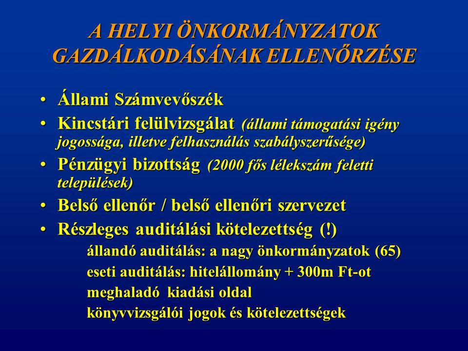 A HELYI ÖNKORMÁNYZATOK GAZDÁLKODÁSÁNAK ELLENŐRZÉSE •Állami Számvevőszék •Kincstári felülvizsgálat (állami támogatási igény jogossága, illetve felhaszn