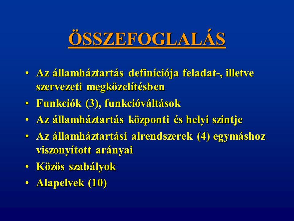 ÖSSZEFOGLALÁS •Az államháztartás definíciója feladat-, illetve szervezeti megközelítésben •Funkciók (3), funkcióváltások •Az államháztartás központi é